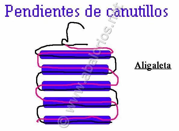 PENDIENTES DE CANUTILLOS